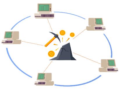 bitcoin mining pool
